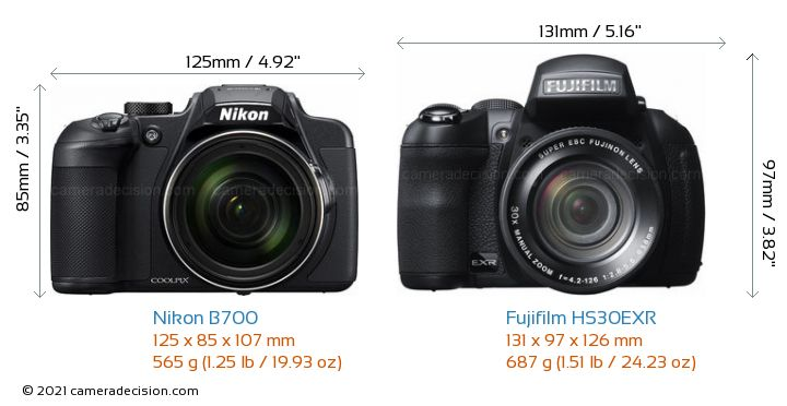 Nikon B700 vs Fujifilm HS30EXR Detailed Comparison