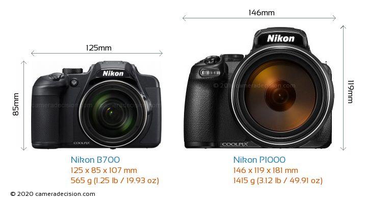 Nikon B700 vs Nikon P1000 Camera Size Comparison - Front View