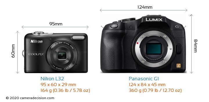 Nikon L32 vs Panasonic G1 Camera Size Comparison - Front View