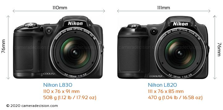 Nikon L830 vs Nikon L820 Camera Size Comparison - Front View