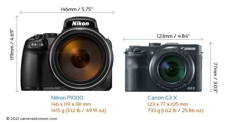 Nikon P1000 vs Canon G3 X Camera Size Comparison - Front View
