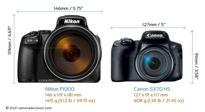 Nikon P1000 vs Canon SX70 HS Camera Size Comparison - Front View