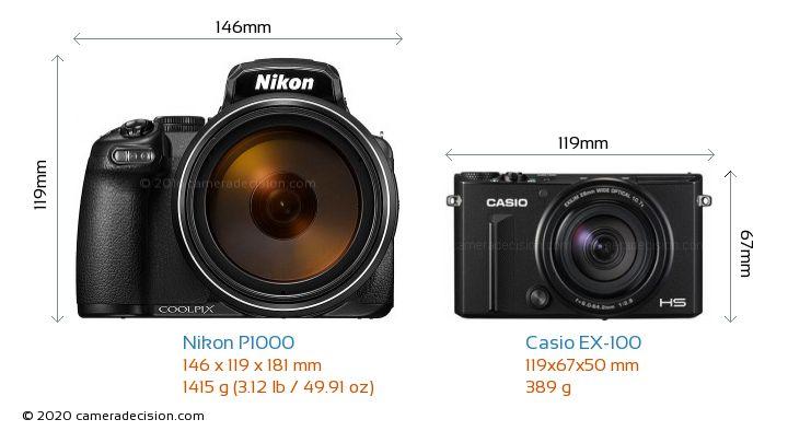 Nikon P1000 vs Casio EX-100 Camera Size Comparison - Front View