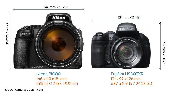 Nikon P1000 vs Fujifilm HS30EXR Camera Size Comparison - Front View