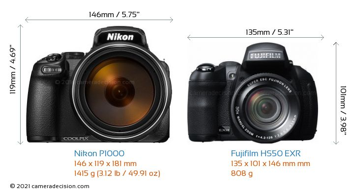 Nikon P1000 vs Fujifilm HS50 EXR Camera Size Comparison - Front View