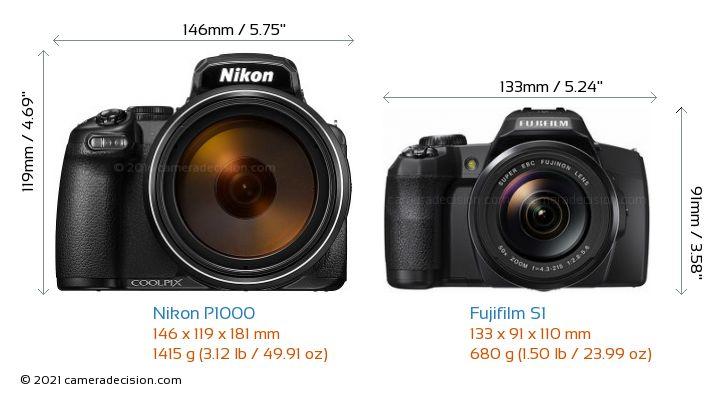 Nikon P1000 vs Fujifilm S1 Camera Size Comparison - Front View