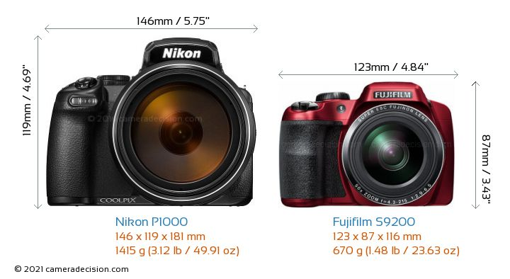 Nikon P1000 vs Fujifilm S9200 Camera Size Comparison - Front View