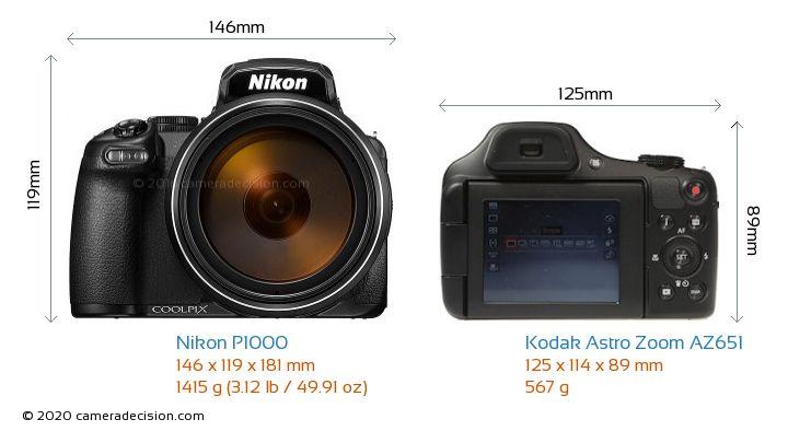 Nikon P1000 vs Kodak Astro Zoom AZ651 Camera Size Comparison - Front View