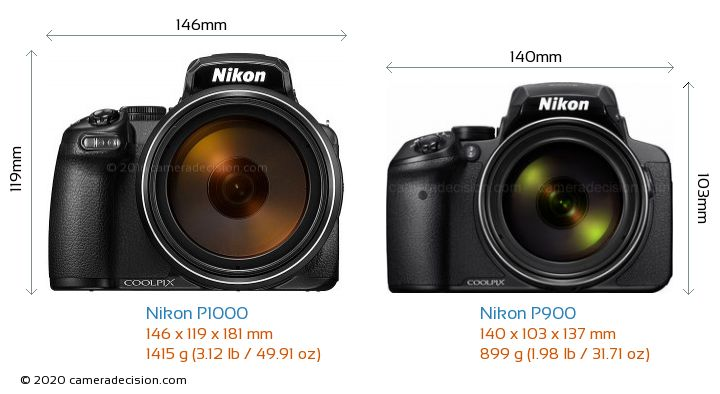 Nikon P1000 vs Nikon P900 Camera Size Comparison - Front View