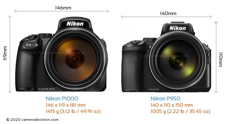 Nikon P1000 vs Nikon P950 Camera Size Comparison - Front View