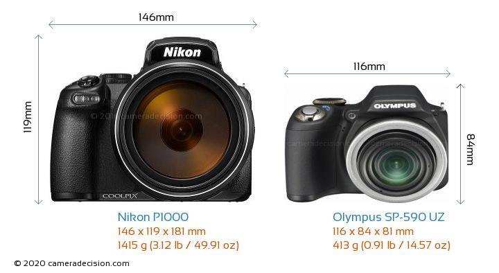 Nikon P1000 vs Olympus SP-590 UZ Camera Size Comparison - Front View