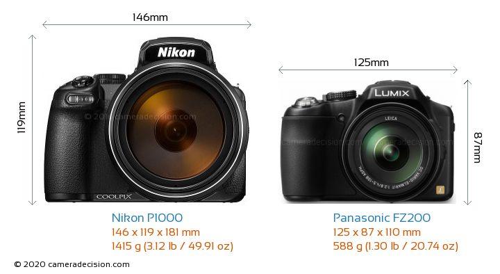 Nikon P1000 vs Panasonic FZ200 Camera Size Comparison - Front View