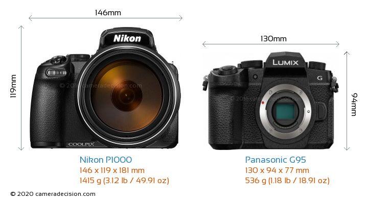 Nikon P1000 vs Panasonic G95 Camera Size Comparison - Front View