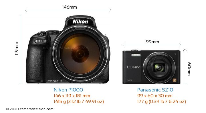 Nikon P1000 vs Panasonic SZ10  Camera Size Comparison - Front View