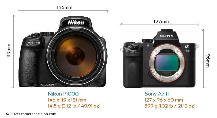 Nikon P1000 vs Sony A7 II Camera Size Comparison - Front View