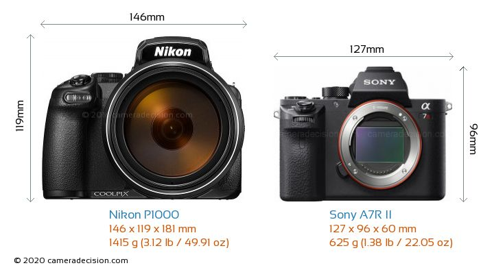 Nikon P1000 vs Sony A7R II Camera Size Comparison - Front View