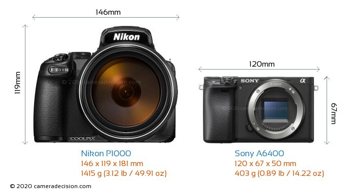 Nikon P1000 vs Sony A6400 Camera Size Comparison - Front View