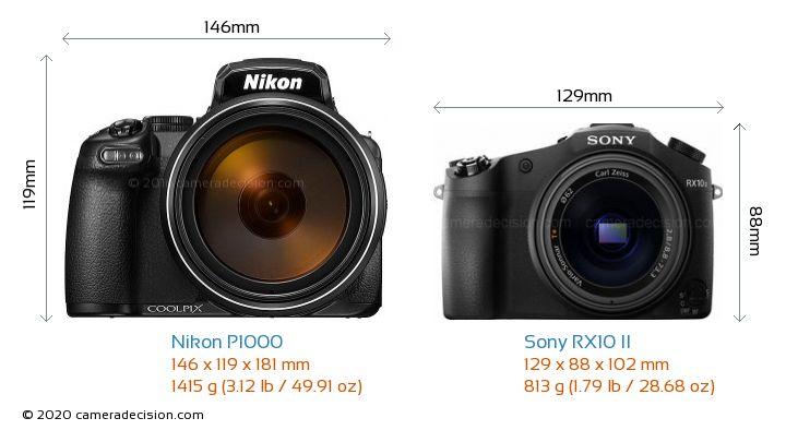 Nikon P1000 vs Sony RX10 II Camera Size Comparison - Front View