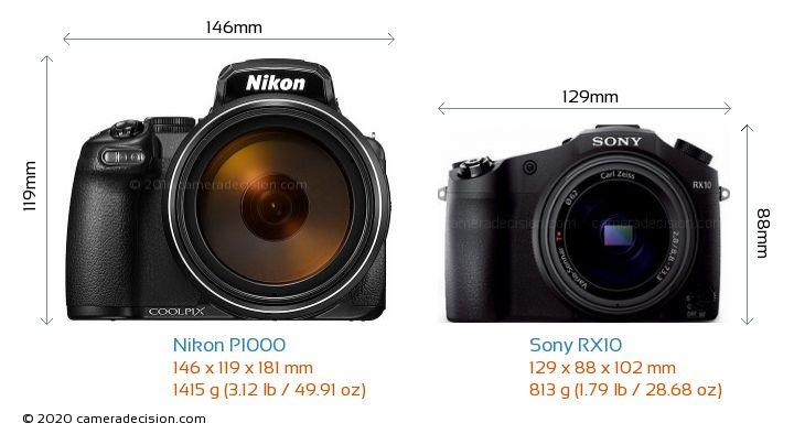Nikon P1000 vs Sony RX10 Camera Size Comparison - Front View