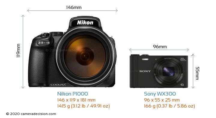Nikon P1000 vs Sony WX300 Camera Size Comparison - Front View