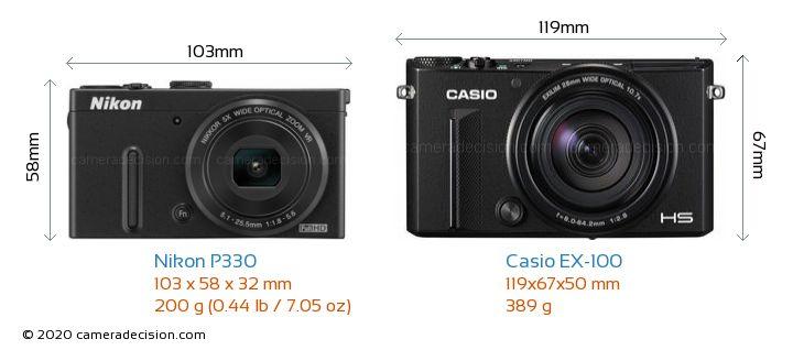 Nikon P330 vs Casio EX-100 Camera Size Comparison - Front View