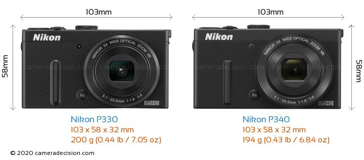 Nikon P330 vs Nikon P340 Camera Size Comparison - Front View