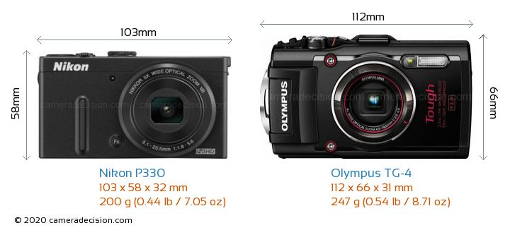 Nikon P330 vs Olympus TG-4 Camera Size Comparison - Front View