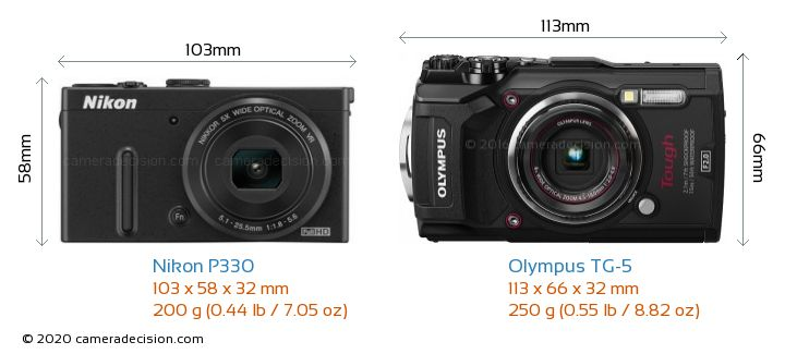 Nikon P330 vs Olympus TG-5 Camera Size Comparison - Front View