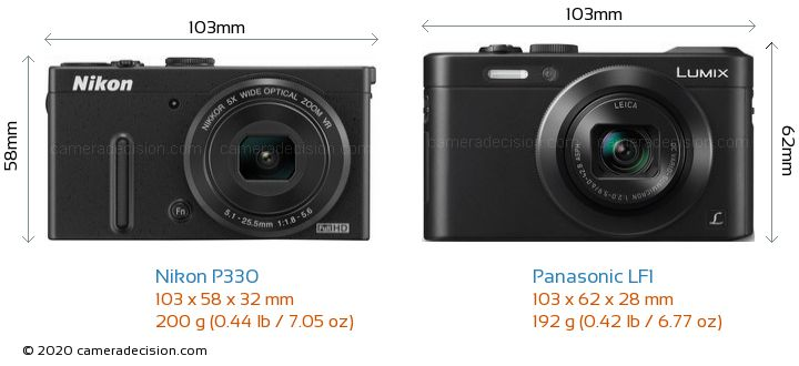 Nikon P330 vs Panasonic LF1 Camera Size Comparison - Front View