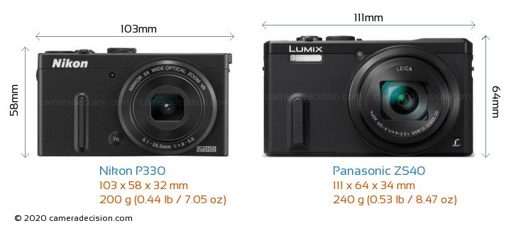 Nikon P330 vs Panasonic ZS40 Camera Size Comparison - Front View