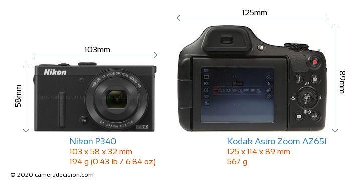Nikon P340 vs Kodak Astro Zoom AZ651 Camera Size Comparison - Front View