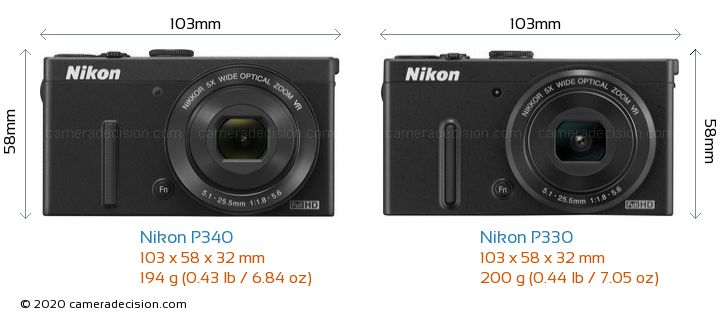 Nikon P340 vs Nikon P330 Camera Size Comparison - Front View
