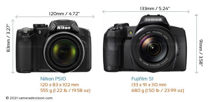 Nikon P510 vs Fujifilm S1 Camera Size Comparison - Front View