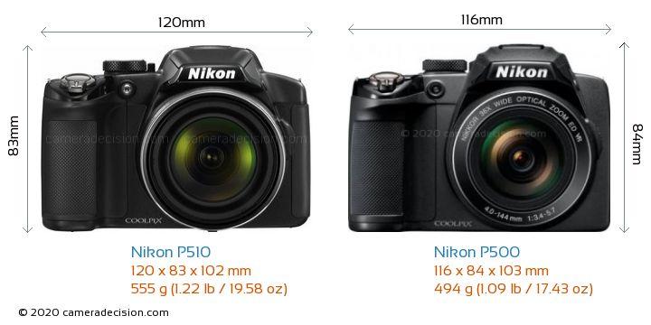 Nikon P510 vs Nikon P500 Camera Size Comparison - Front View