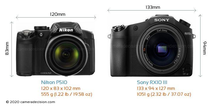 Nikon P510 vs Sony RX10 III Camera Size Comparison - Front View