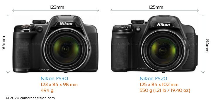 Nikon P530 vs Nikon P520 Camera Size Comparison - Front View