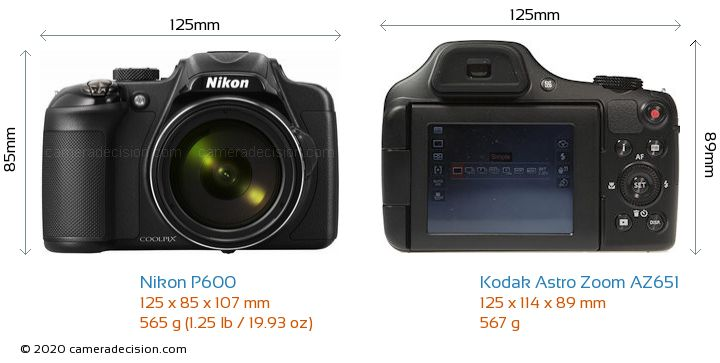 Nikon P600 vs Kodak Astro Zoom AZ651 Camera Size Comparison - Front View