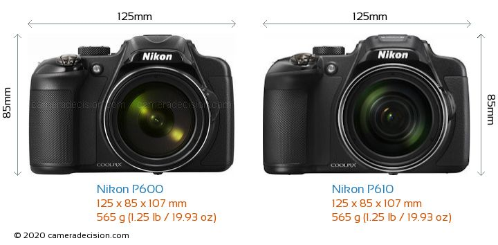 Nikon P600 vs Nikon P610 Camera Size Comparison - Front View