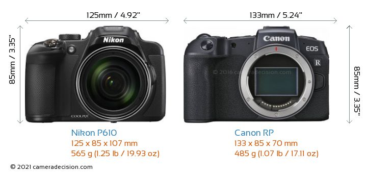 Nikon P610 vs Canon RP Camera Size Comparison - Front View