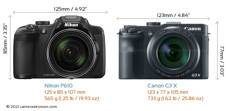 Nikon P610 vs Canon G3 X Camera Size Comparison - Front View