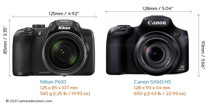 Nikon P610 vs Canon SX60 HS Camera Size Comparison - Front View
