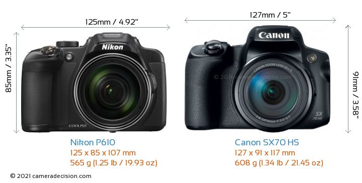 Nikon P610 vs Canon SX70 HS Camera Size Comparison - Front View