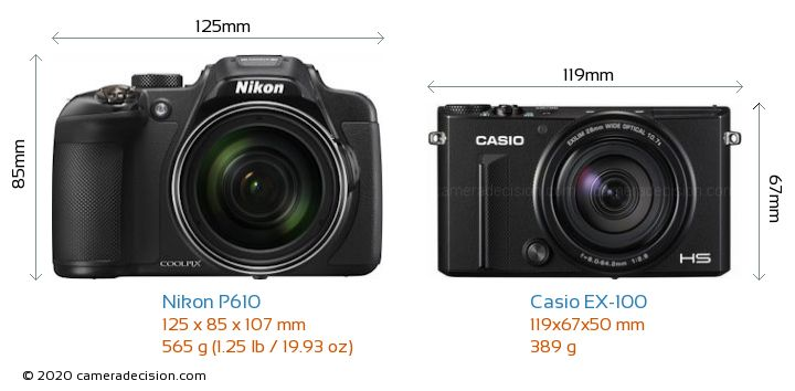 Nikon P610 vs Casio EX-100 Camera Size Comparison - Front View