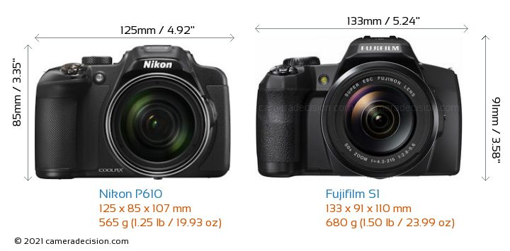 Nikon P610 vs Fujifilm S1 Camera Size Comparison - Front View