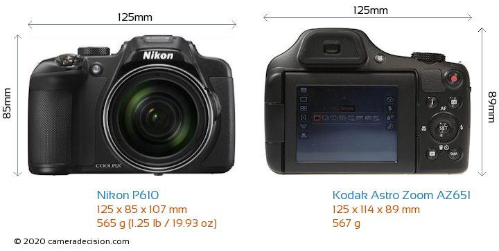 Nikon P610 vs Kodak Astro Zoom AZ651 Camera Size Comparison - Front View