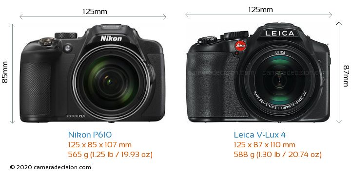 Nikon P610 vs Leica V-Lux 4 Camera Size Comparison - Front View