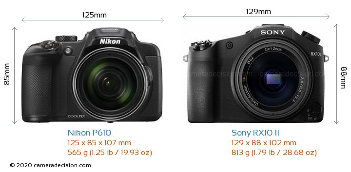Nikon P610 vs Sony RX10 II Camera Size Comparison - Front View
