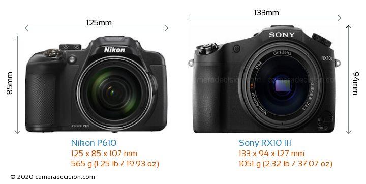 Nikon P610 vs Sony RX10 III Camera Size Comparison - Front View
