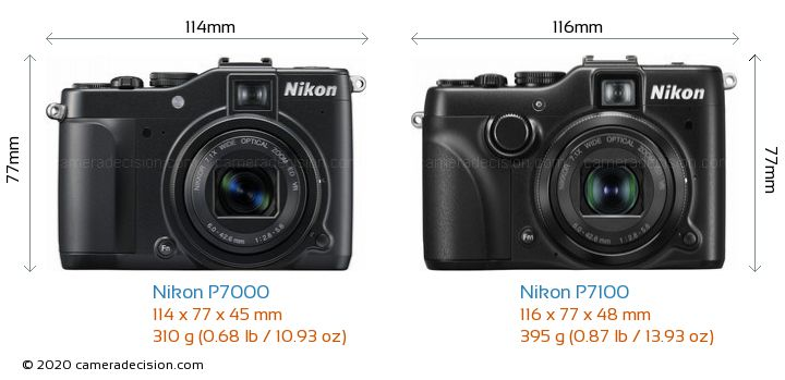 Nikon P7000 vs Nikon P7100 Camera Size Comparison - Front View
