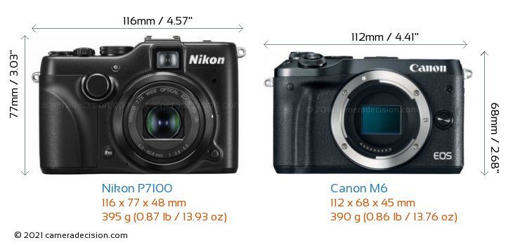 Nikon P7100 vs Canon M6 Camera Size Comparison - Front View